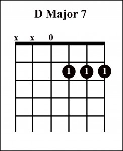 How to know when to change chords